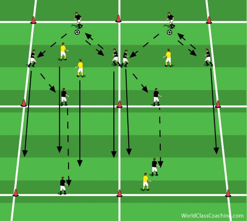 an analysis of the play of hockey and soccer Playing styles are a frequent topic of conversation in soccer, although there is little discussion as to what actually constitutes a particular style what do we mean by build-up play.