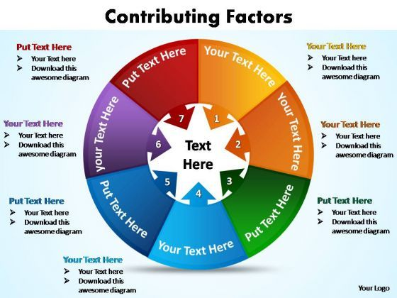 Top Factors Why Web Design Matters