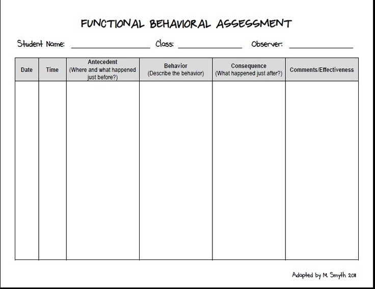 173 best Early Childhood Classroom Resources images on Pinterest - functional behavior assessment