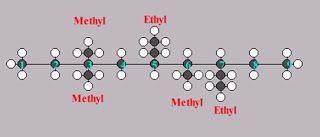 Naturvidenskabens hjørne: Navngivning af organiske molekyler, alkaner.