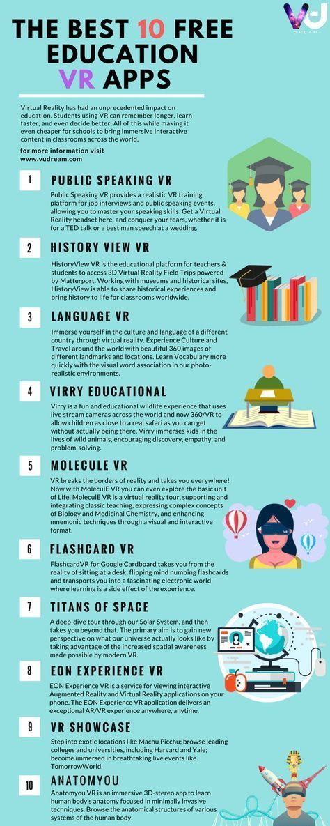 5707053dbce3 Best 10 Free Education VR Apps