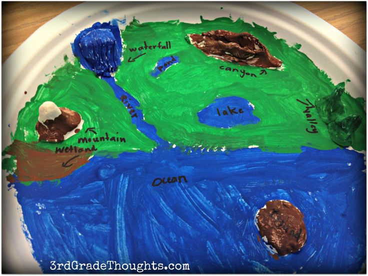 3rd Grade Thoughts: Making Landforms & Using the 7 Habits sooooooooo Awesome. Will print and have up soon. Thank you.