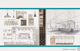 Turned to Design: Taking the Plunge: Putting Together Portfolio