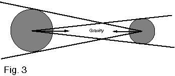 Binding energy or cohesion of matter would mean gravity on a molecular level, which means aether energy. Description from viewzone2.com. I searched…