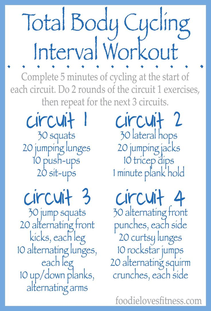 Total Body Cycling Interval Workout - gets you nice & sweaty in about 30 minutes! I've been doing this one at home with my bike trainer.
