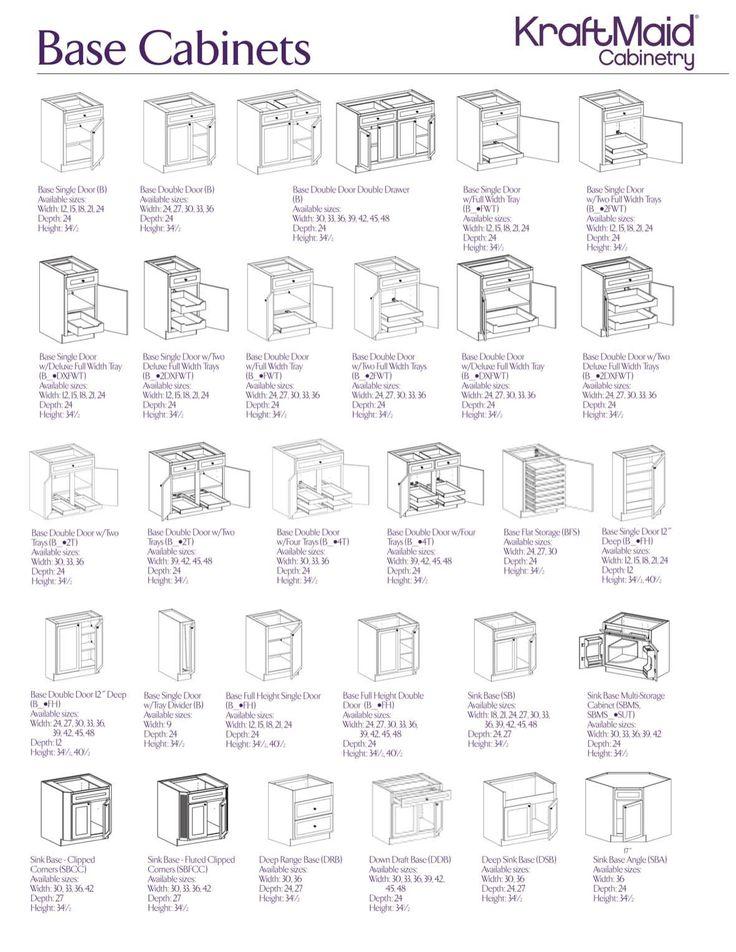 Base Cabinets 1   Kraftmaid kitchen cabinets, Kitchen base ...