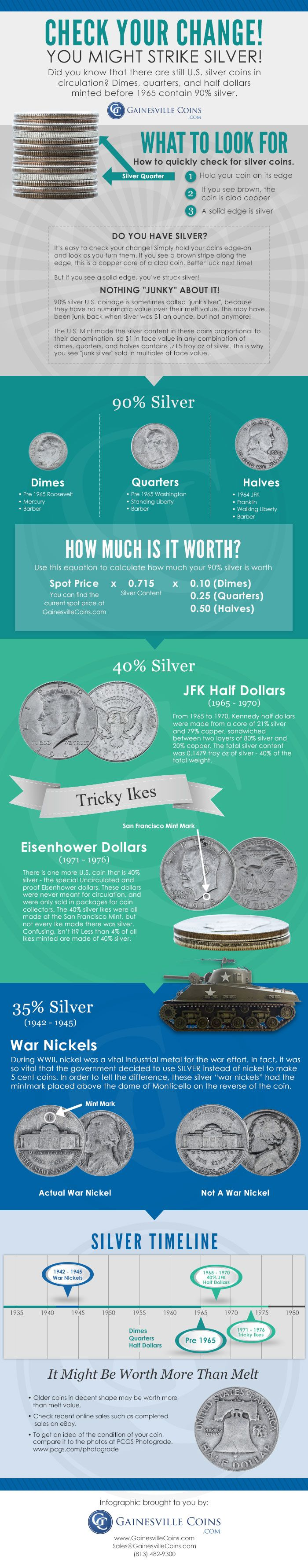 Free Shareable Infographic On Finding Real Silver Coins In Your Own Pocket…