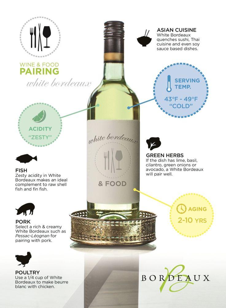 Do you like Wine & Food