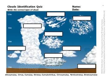 Types of Clouds Study Guide and Quiz Worksheets for Weather Unit ...