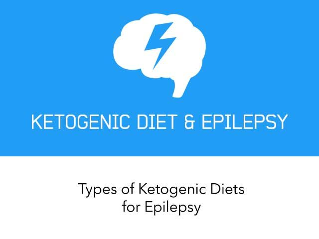 Therapeutic effects of ketosis on patients with epilepsy. Four types of the ketogenic diet: the Classical Ketogenic Diet, Medium Chain Triglyceride Ketogenic Diet, the Modified Atkins Diet (MAD) and Low Glycemic Index Diet.