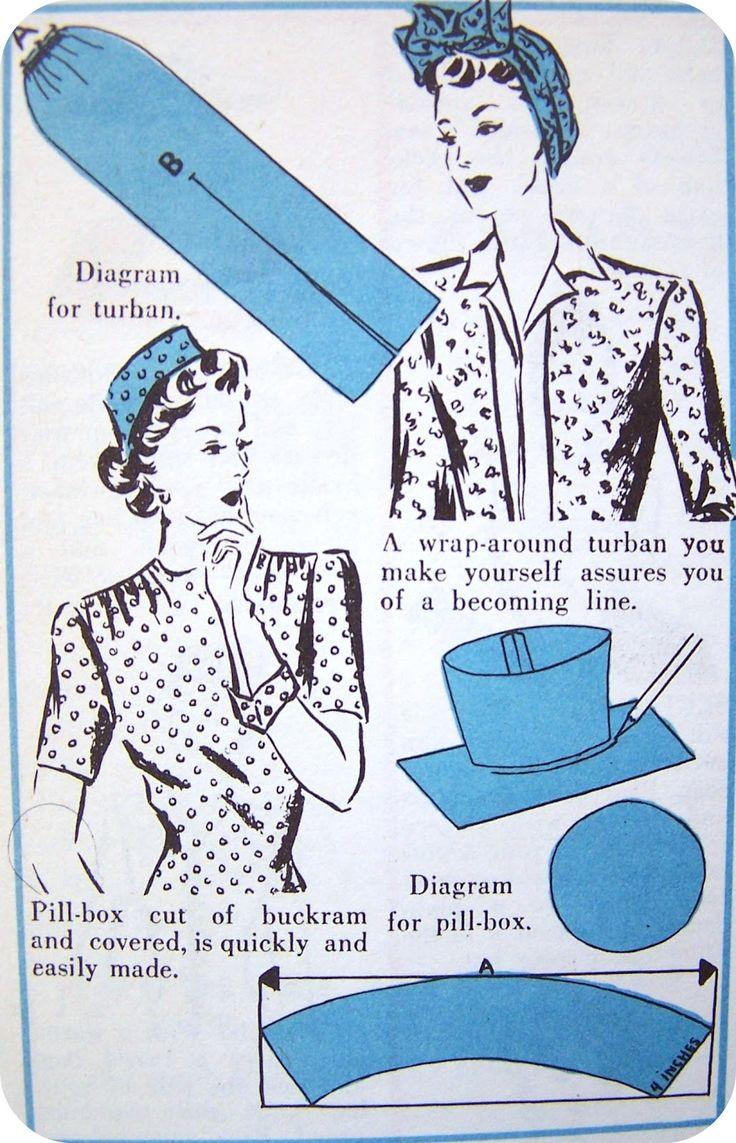 HATS | PATTERNS | pillbox hat and turban patterns