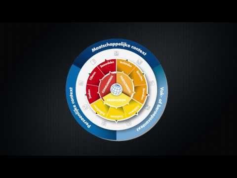 Uitlegvideo met antwoord op de vraag: 'Wat is mediawijsheid?' | Leren Ontrafeld