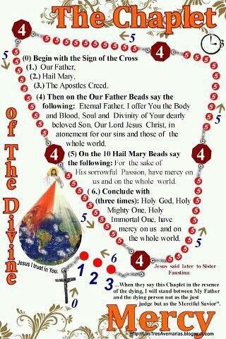 Divine Mercy, The Chaplet
