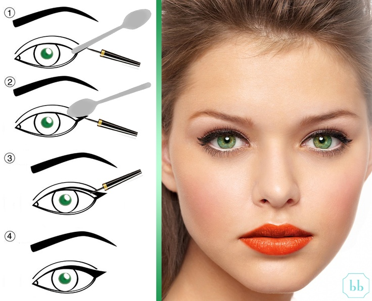 Applying eyeliner is often difficult: the result is not always what you'd hoped for! How to get it right? Using something from the kitchen! A tea spoon can be used as a 'ruler' when placed at the outer corner of the eye and tracing around it. Follow these easy steps to a killer cat's eye.
