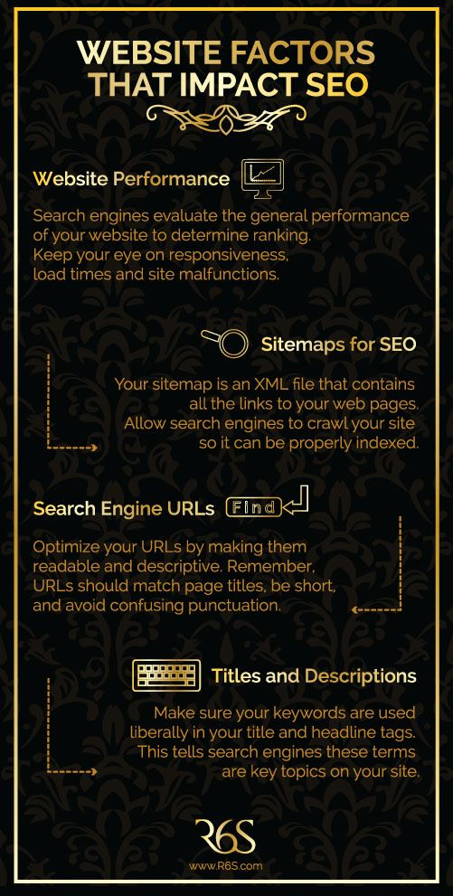 While we here at R6S certainly understand the importance of an aesthetically-appealing website, we also know how important it is to craft it for SEO from the beginning.
