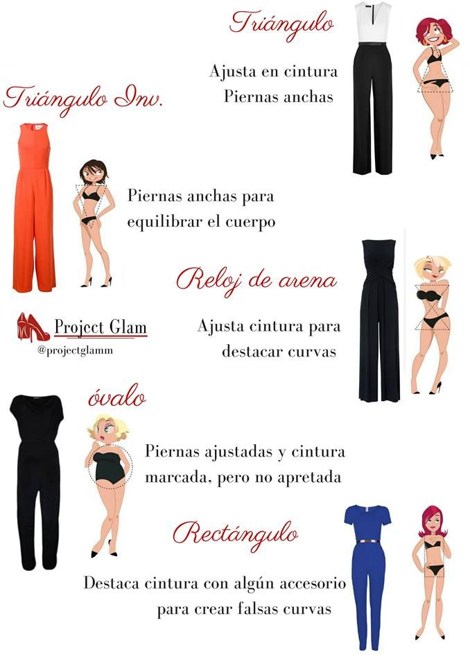 El enterizo o jumpsuit según tu tipo de cuerpo.