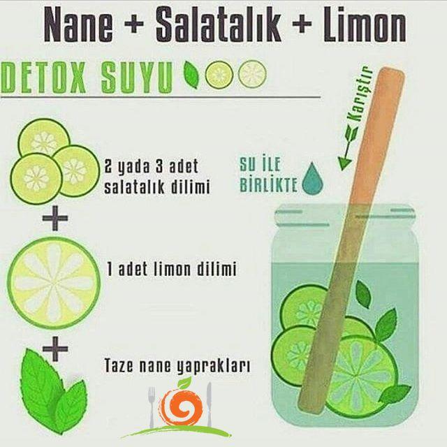 Nane, limon ve salatalık ile detoks suyu! #detoks #diyet #sağlık