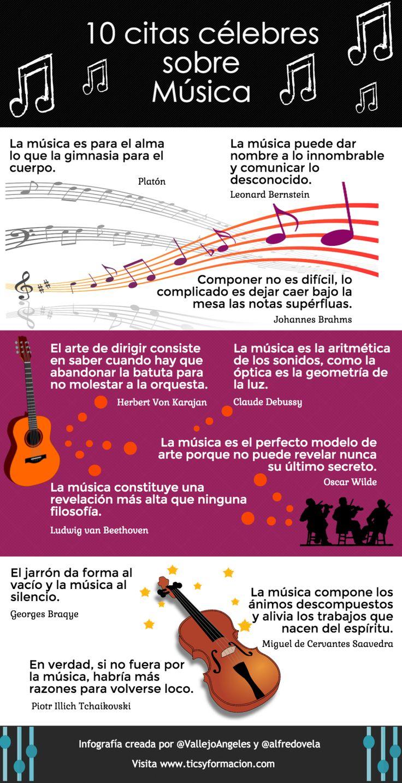 10 citas célebres sobre Música #infografia #infographic #citas #quotes