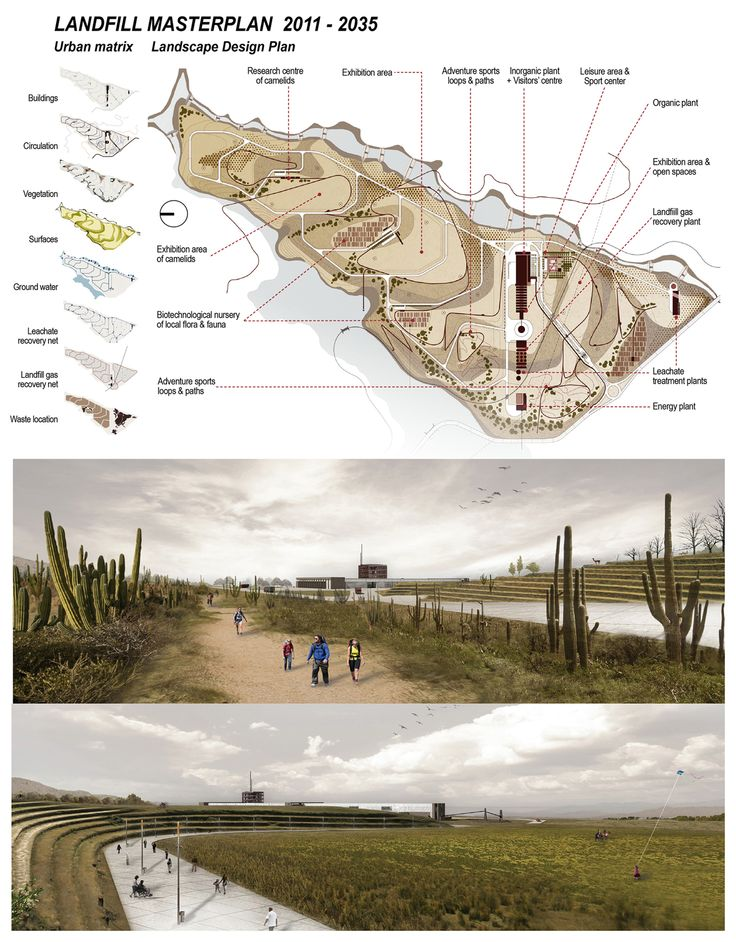 CARLOS BARTESAGHI KOC | WASTELAND. Self-sufficient Waste Treatment Facilities | EME3_2012 | eme3
