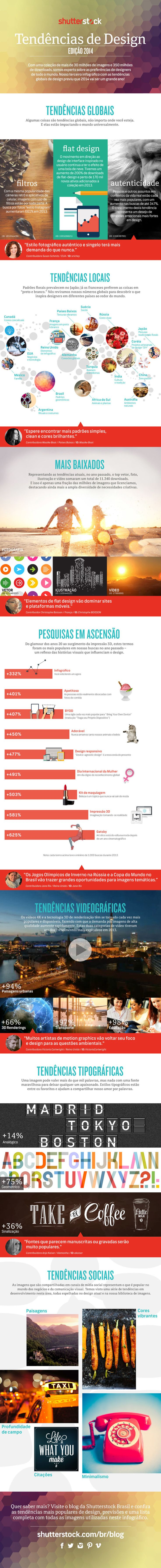 tendencia-design-2014-infographic-shuterstock