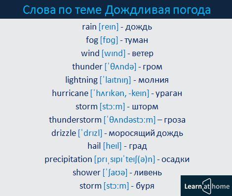Слова по теме Дождливая погода #Vocabulary #English
