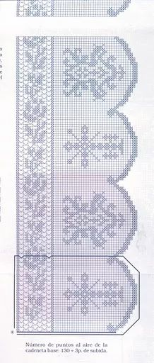 38 best bordure per tovaglie altare images on pinterest for Pizzi uncinetto per tovaglie
