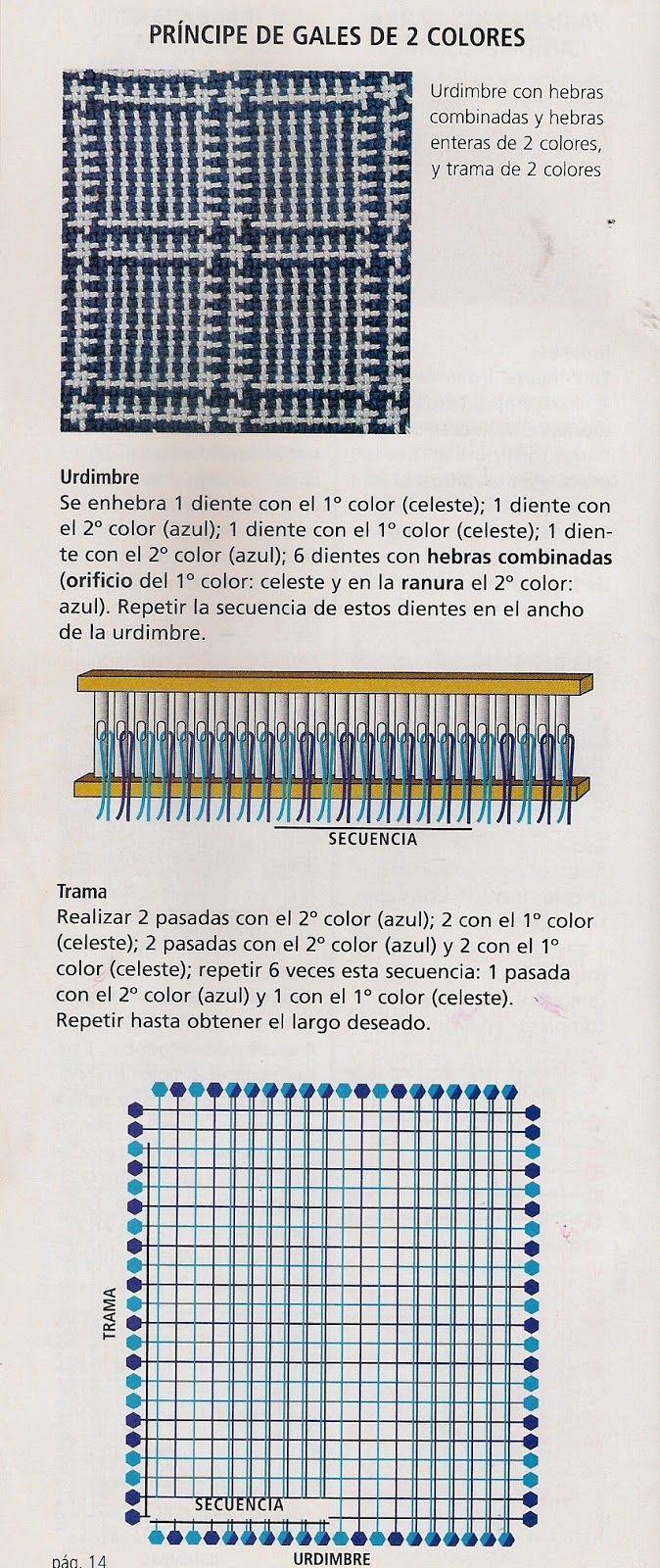 Taller de Ana María: 03/01/2013 - 04/01/2013