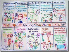 Resultado de imagem para quadros de tarefas, de aniversarios, de presenças, entre outros para o pre escolar