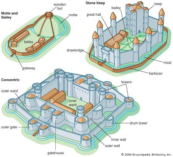 Best 20+ Medieval castle ideas on Pinterest