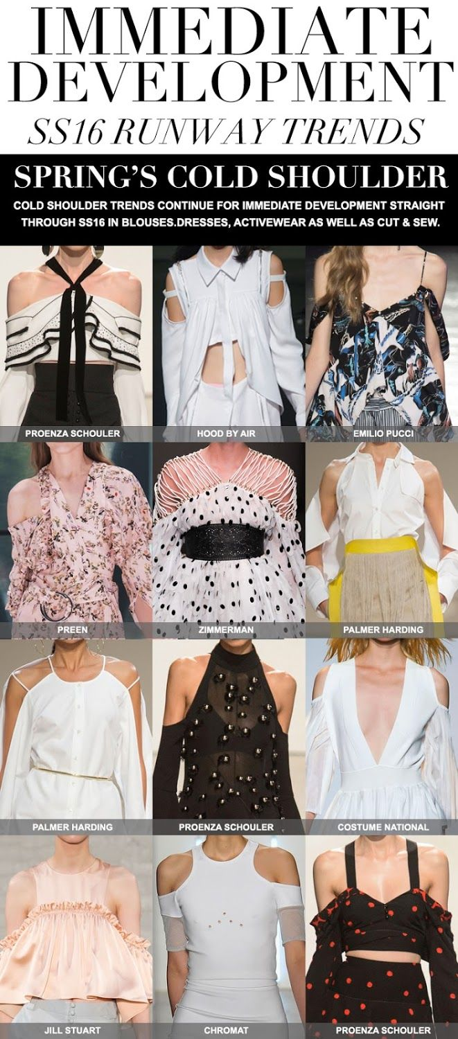 FASHION VIGNETTE: TRENDS // TREND COUNCIL - SS16 RUNWAY HIGHLIGHTS