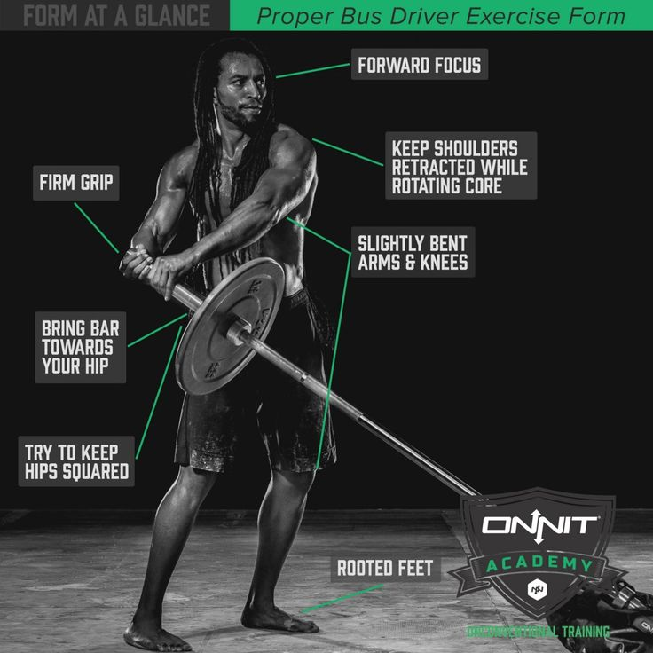 Form At A Glance Kettlebell Windmill: 17 Best Images About Exercise - Form On Pinterest