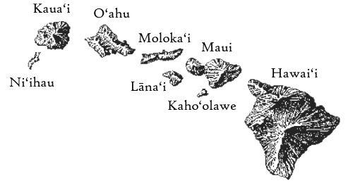Saivus Hawaiian Language Lessons (Free)