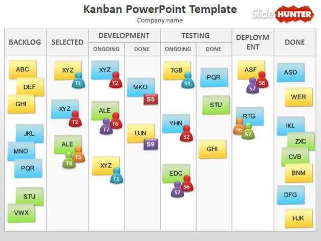 e presentations using a Kanban slide Free editable Kanban - roadmap powerpoint template