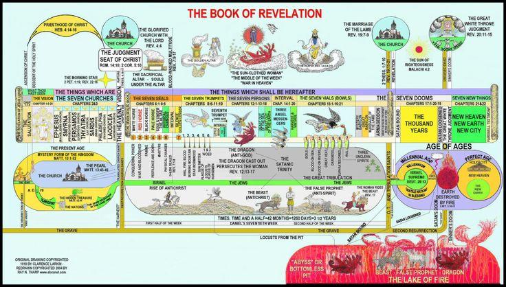 Engaging God's Word: Revelation: Community Bible Study ...