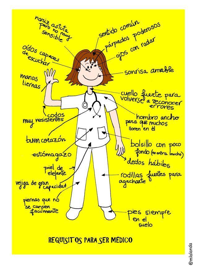 Genial @mlalanda :) Para ser médico...