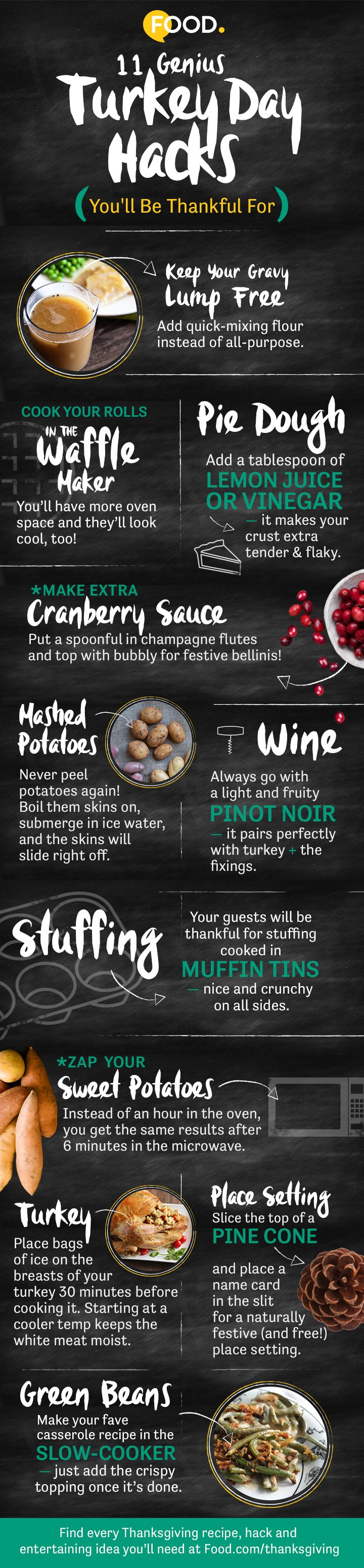 Want to win Thanksgiving this year? Get our 11 most genius hacks and tricks for…