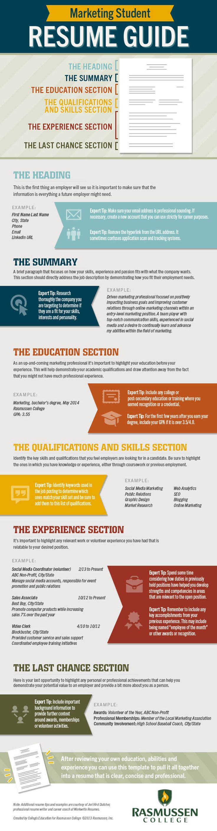 Resume Writing Guide for Marketing Students [Infographic] | Resume Tips