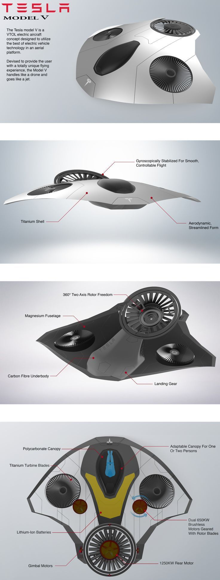 Tesla Inspired Electric VTOL Aircraft Tap the link for an awesome selection of d...