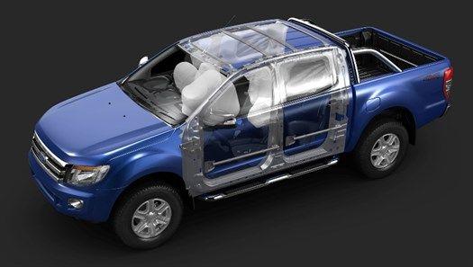 Ford Ranger XLT bfrom KJAER & KJAER has advanced Safety features
