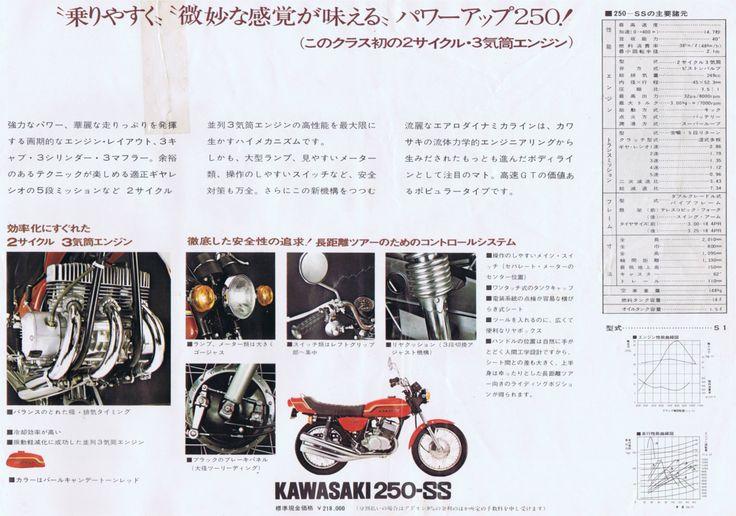 1972_Kawasaki 250 S1/250-SS 2-stroke brochure.JAPAN_03