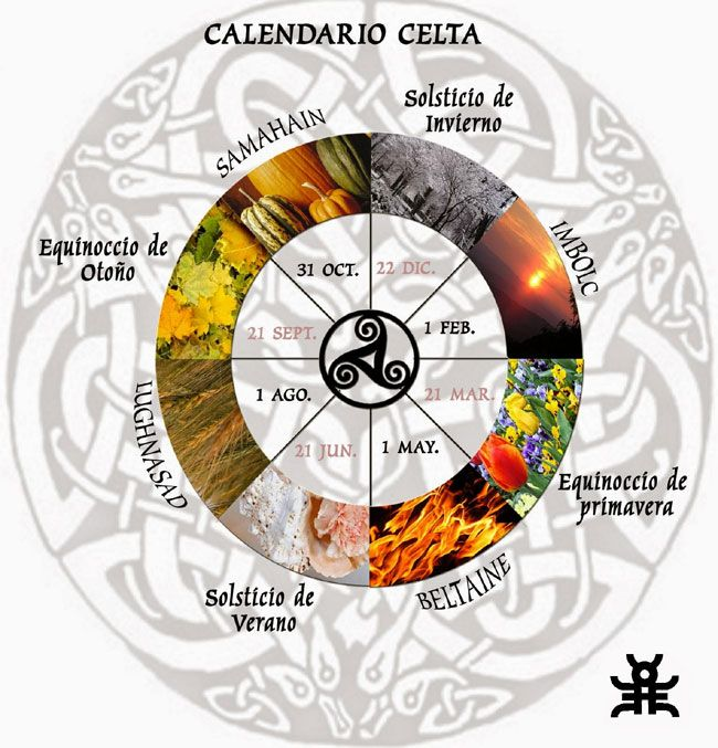 Equinoccio. La festividad pagana llamada Ostara, celebrada los 21 de marzo, en coincidencia con el solsticio de primavera en el hemisferio no