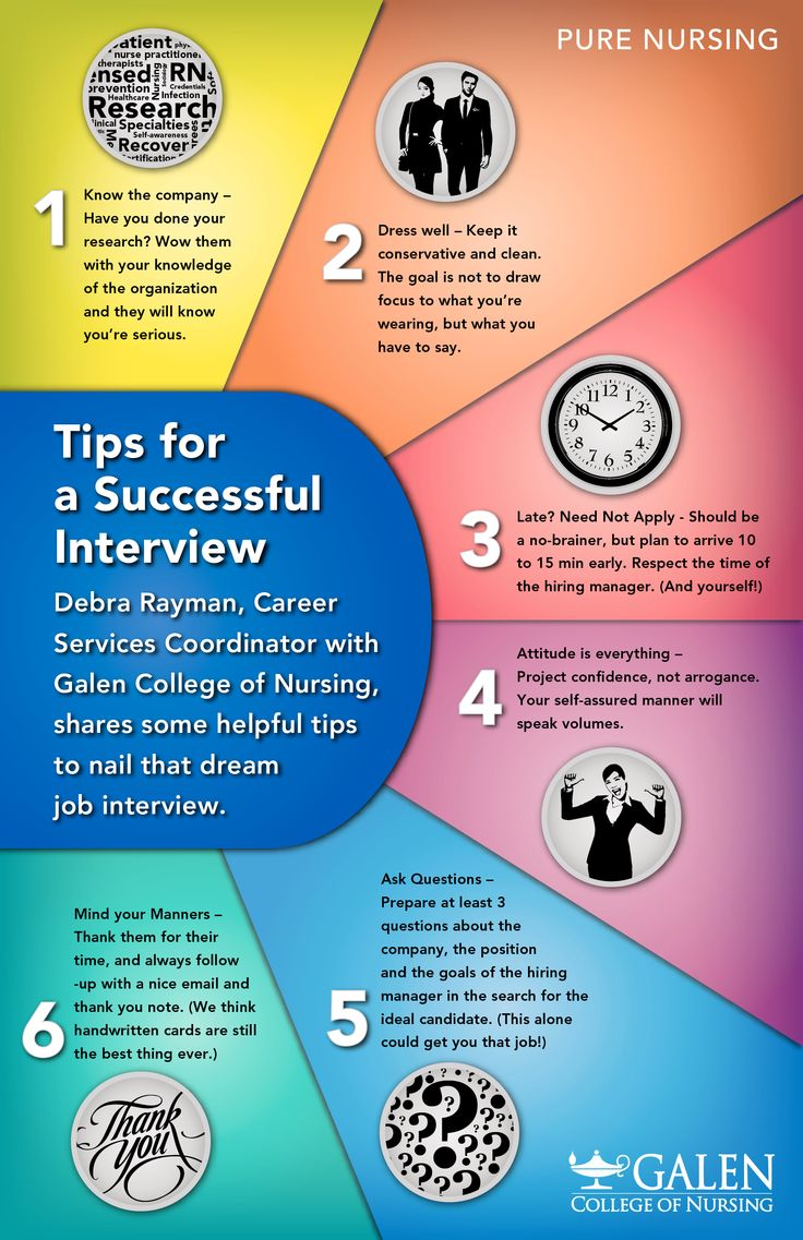 best images about land your dream job resume land your dream job a top notch interview galencollege