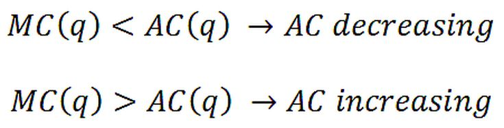What Is the Relationship Between Average and Marginal Cost?: A Helpful Analogy for the Average and Marginal Cost Relationship