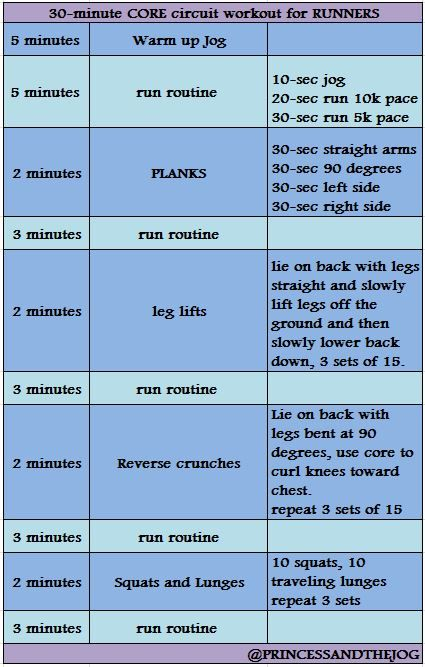 30 min run plus core workout for runners