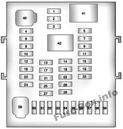 Interior fuse box diagram: Chevrolet Equinox (2010-2017 ...