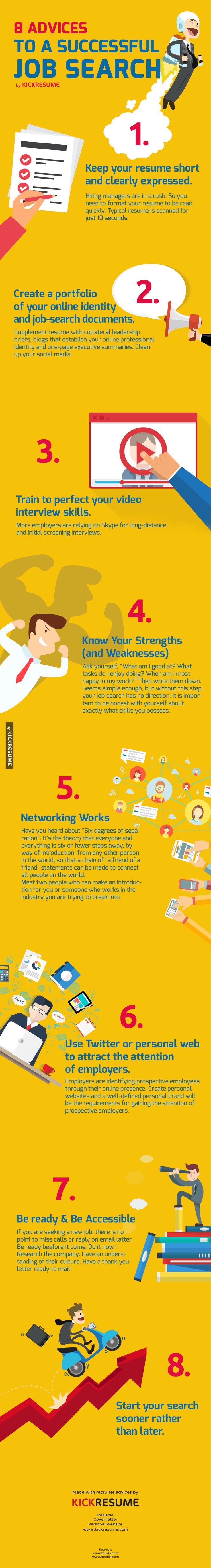 24 best images about resume motivation on pinterest ux ui