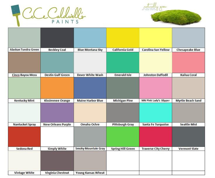 CeCe Caldwell chalk paint color chart