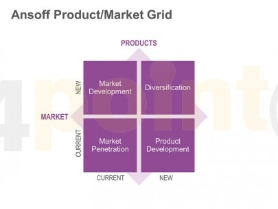 ansoff matrix for construction companies Matrix service company is the parent to four subsidiaries that provide engineering, fabrication, construction and maintenance to the energy, power and industrial markets.