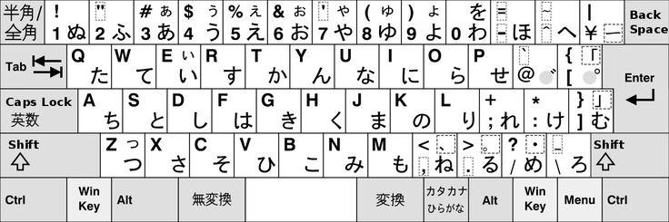 Languages of Japan - Wikipedia