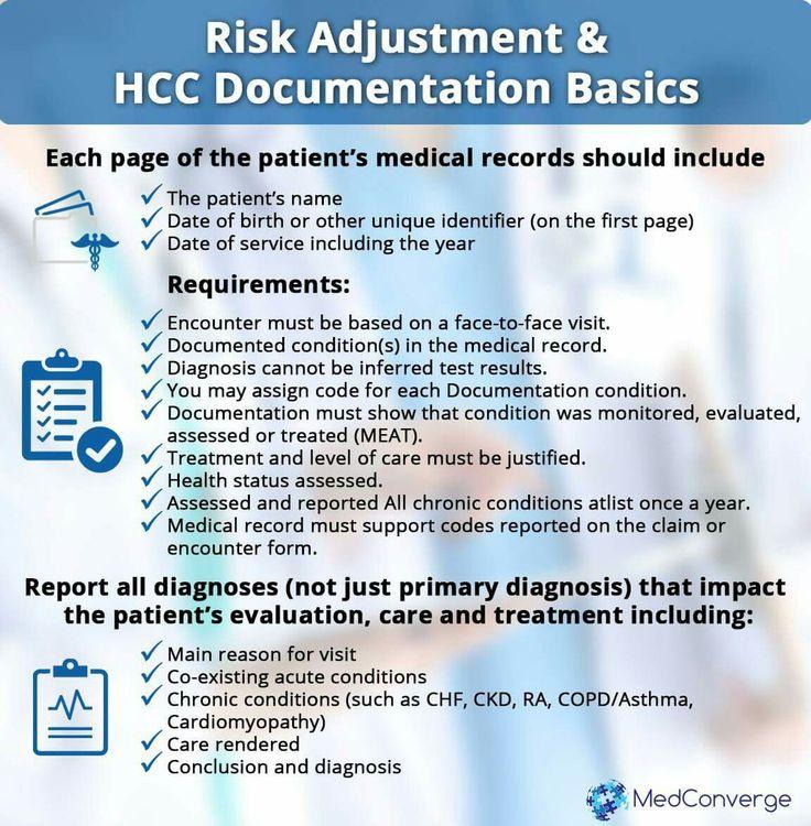 88 best Medical Coding images on Pinterest Medical billing and - certified medical coder resume